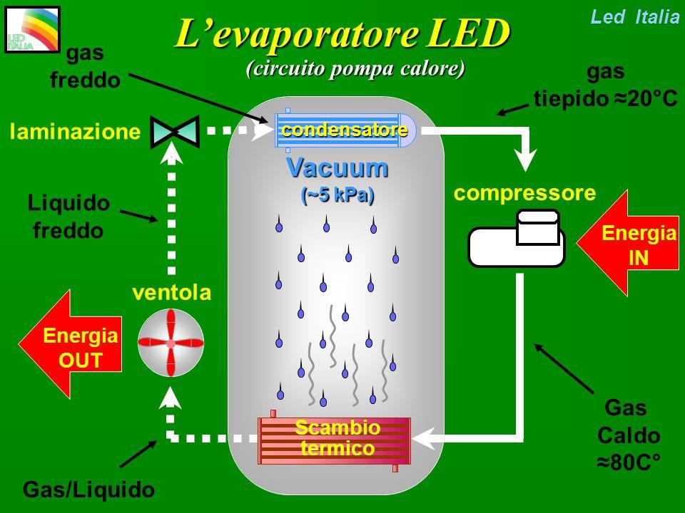 Led Italia Il circuito della POMPA DI CALORE negli evaporatori sottovuoto negli evaporatori sottovuoto