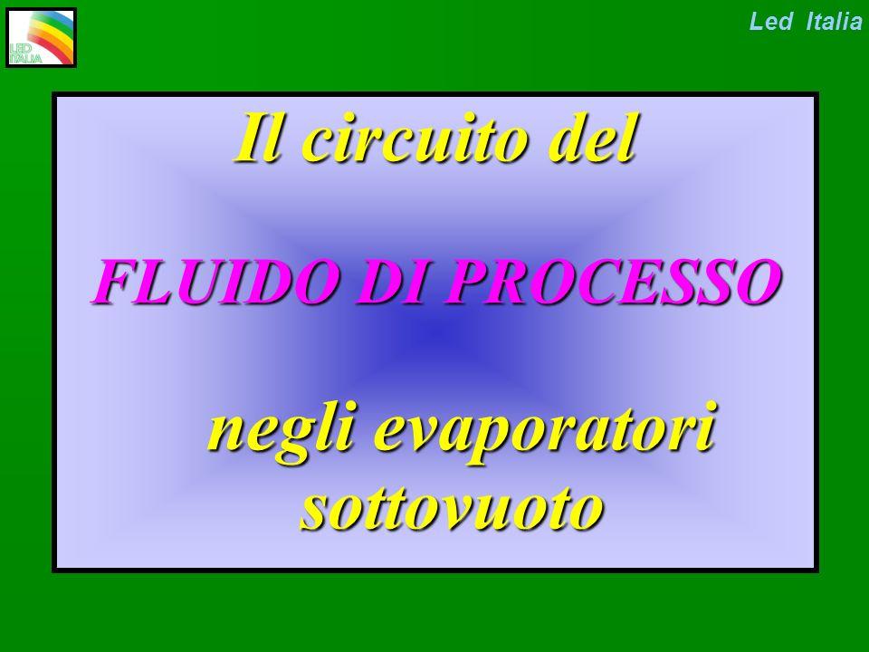 Energia IN Scambio termico Vacuum (~5 kPa) condensatore Energia OUT compressore Gas Caldo 80C° Gas/Liquido laminazione gas freddo gas tiepido 20°C Levaporatore LED (circuito pompa calore) Led Italia Liquido freddo ventola