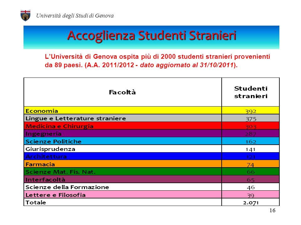 Accoglienza Corsi gratuiti di lingua italiana Tutoraggio Università degli Studi di Genova Con il contributo della Commissione Europea 15
