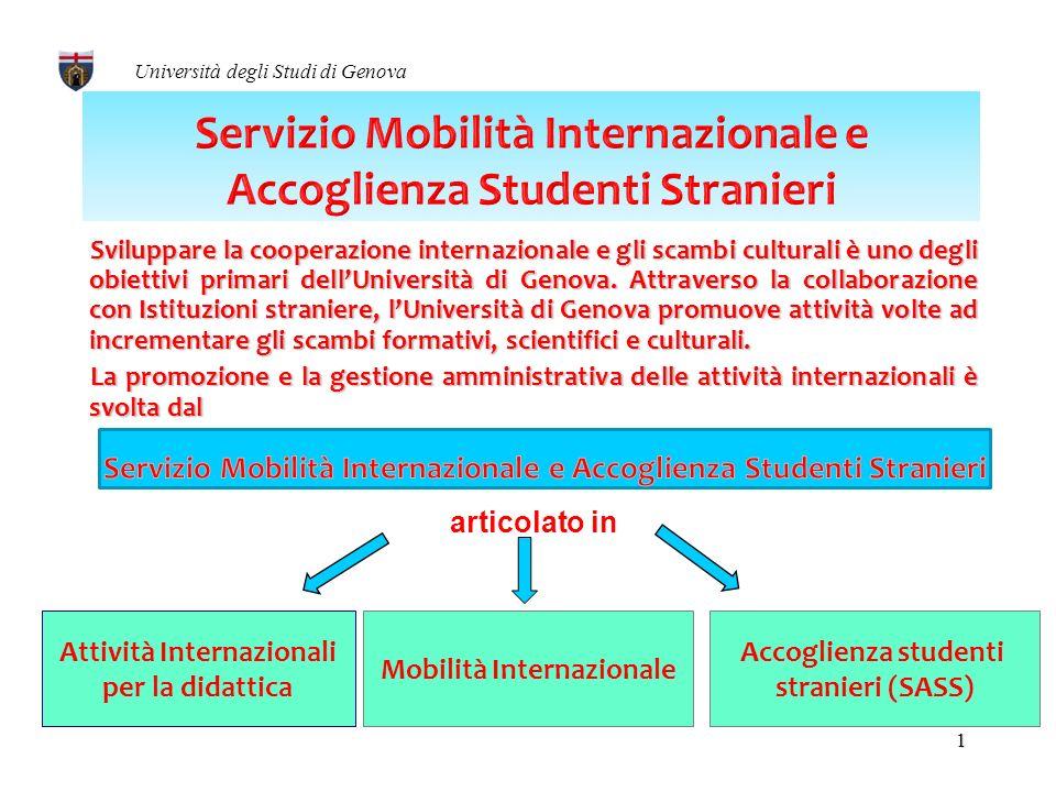GIORNATA DINFORMAZIONE: OFFERTA FORMATIVA SUPERIORE E MOBILITA STUDENTESCA VERSO LA FRANCIA Genova Lunedì 19 Novembre 2012
