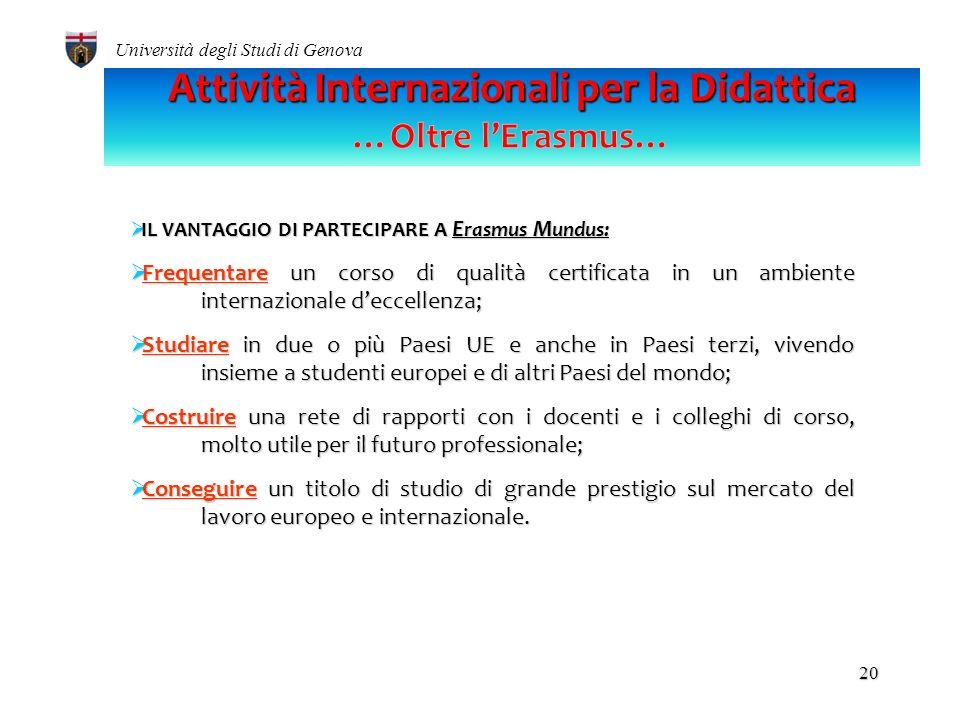 IN PARTICOLARE IL PROGRAMMA Erasmus Mundus OFFRE: IN PARTICOLARE IL PROGRAMMA Erasmus Mundus OFFRE: Periodi di mobilità breve individuale per studenti