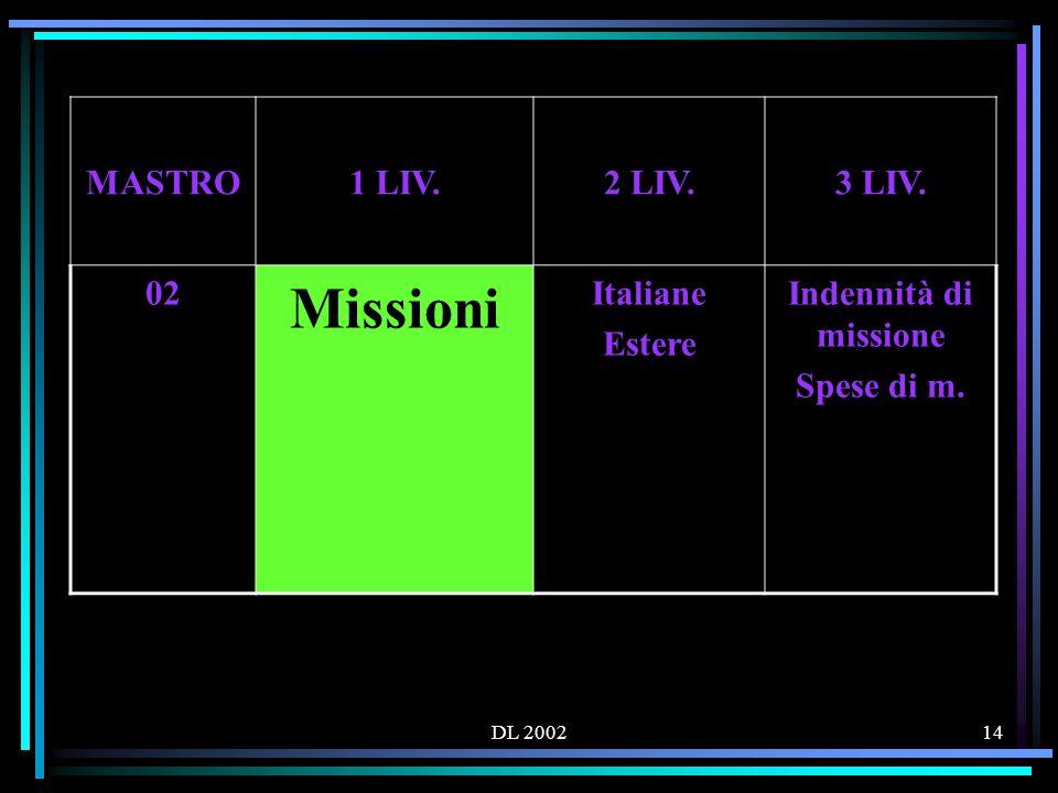 DL 200214 MASTRO1 LIV.2 LIV.3 LIV. 02 Missioni Italiane Estere Indennità di missione Spese di m.