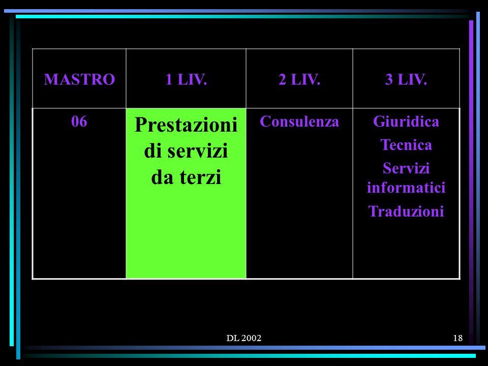 DL 200218 MASTRO1 LIV.2 LIV.3 LIV.