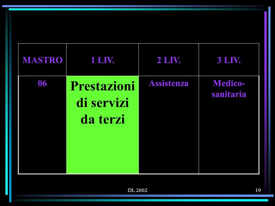 DL 200219 MASTRO1 LIV.2 LIV.3 LIV. 06 Prestazioni di servizi da terzi AssistenzaMedico- sanitaria