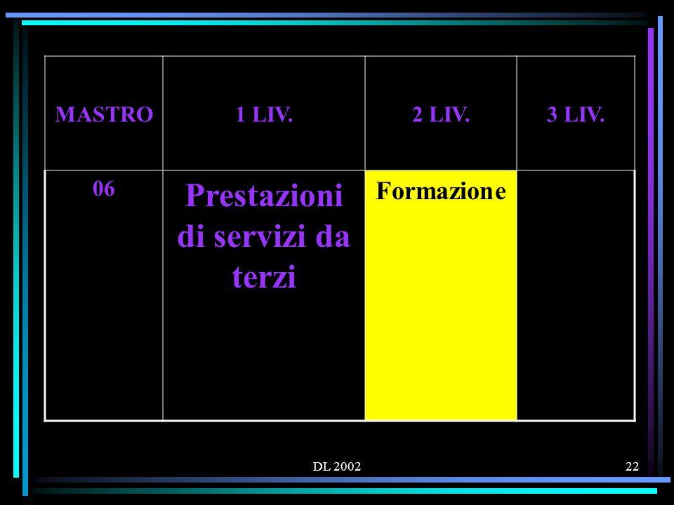 DL 200222 MASTRO1 LIV.2 LIV.3 LIV. 06 Prestazioni di servizi da terzi Formazione