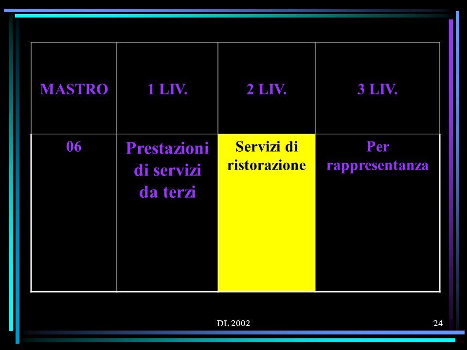 DL 200224 MASTRO1 LIV.2 LIV.3 LIV.