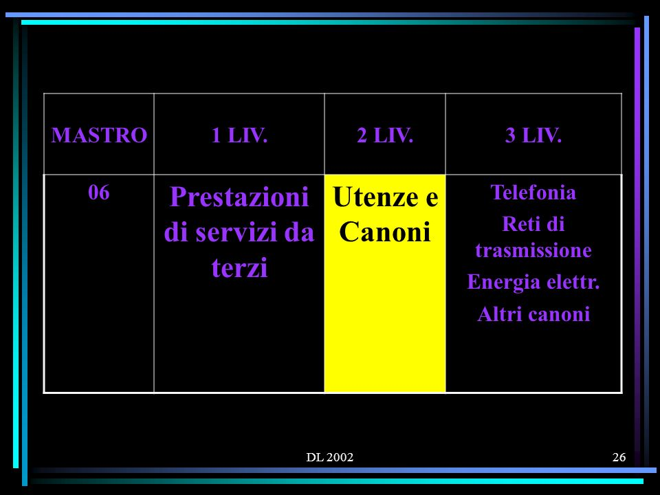 DL 200226 MASTRO1 LIV.2 LIV.3 LIV.