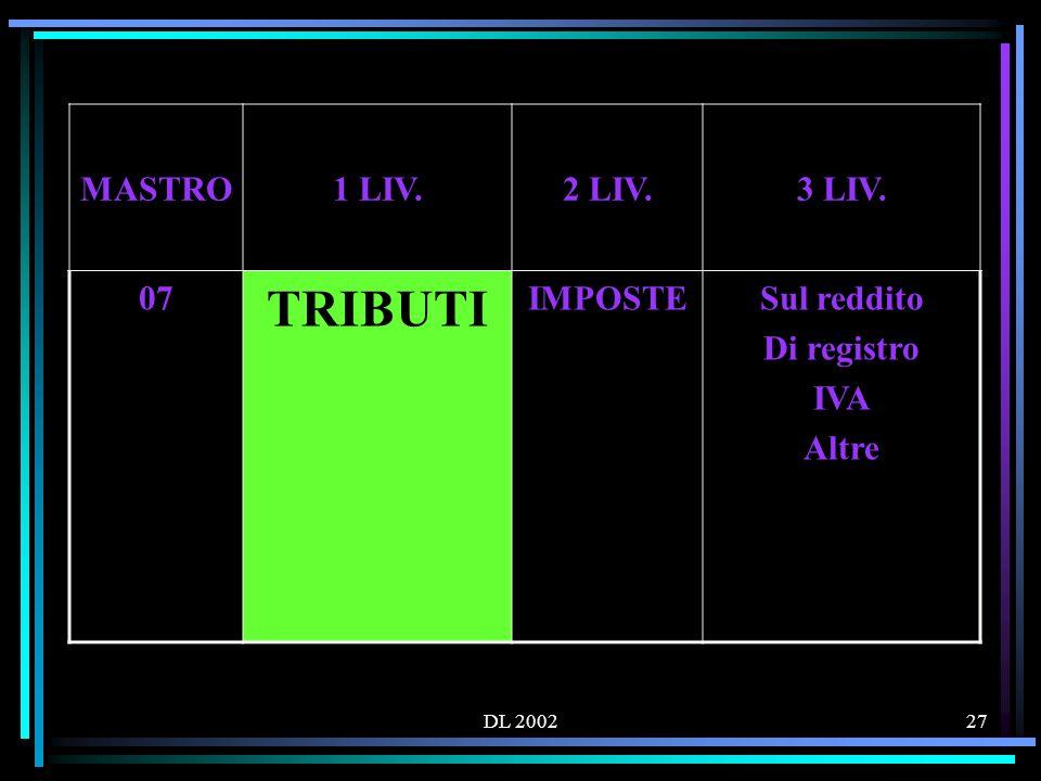 DL 200227 MASTRO1 LIV.2 LIV.3 LIV. 07 TRIBUTI IMPOSTESul reddito Di registro IVA Altre