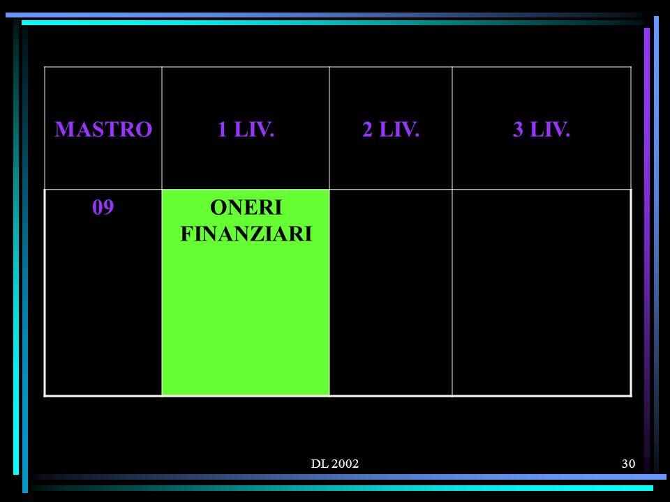 DL 200230 MASTRO1 LIV.2 LIV.3 LIV. 09ONERI FINANZIARI