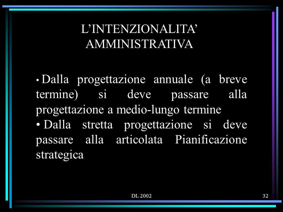 DL 200232 LINTENZIONALITA AMMINISTRATIVA Dalla progettazione annuale (a breve termine) si deve passare alla progettazione a medio-lungo termine Dalla stretta progettazione si deve passare alla articolata Pianificazione strategica