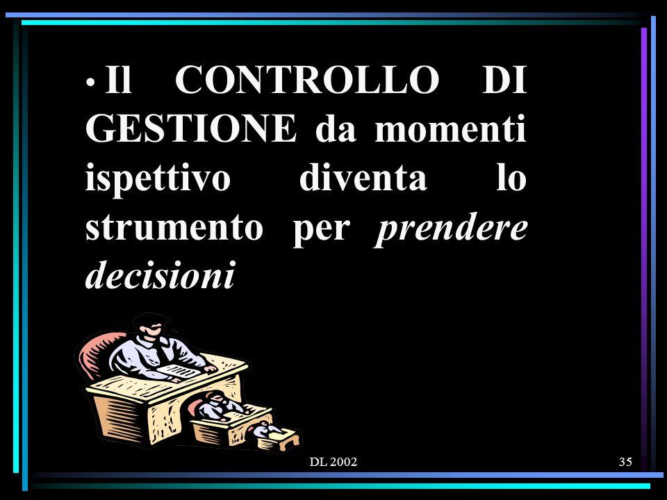 DL 200235 Il CONTROLLO DI GESTIONE da momenti ispettivo diventa lo strumento per prendere decisioni