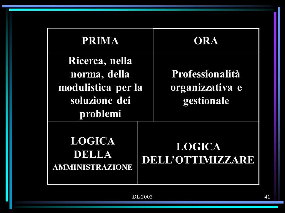 DL 200241 PRIMAORA Ricerca, nella norma, della modulistica per la soluzione dei problemi Professionalità organizzativa e gestionale LOGICA DELLA AMMINISTRAZIONE LOGICA DELLOTTIMIZZARE