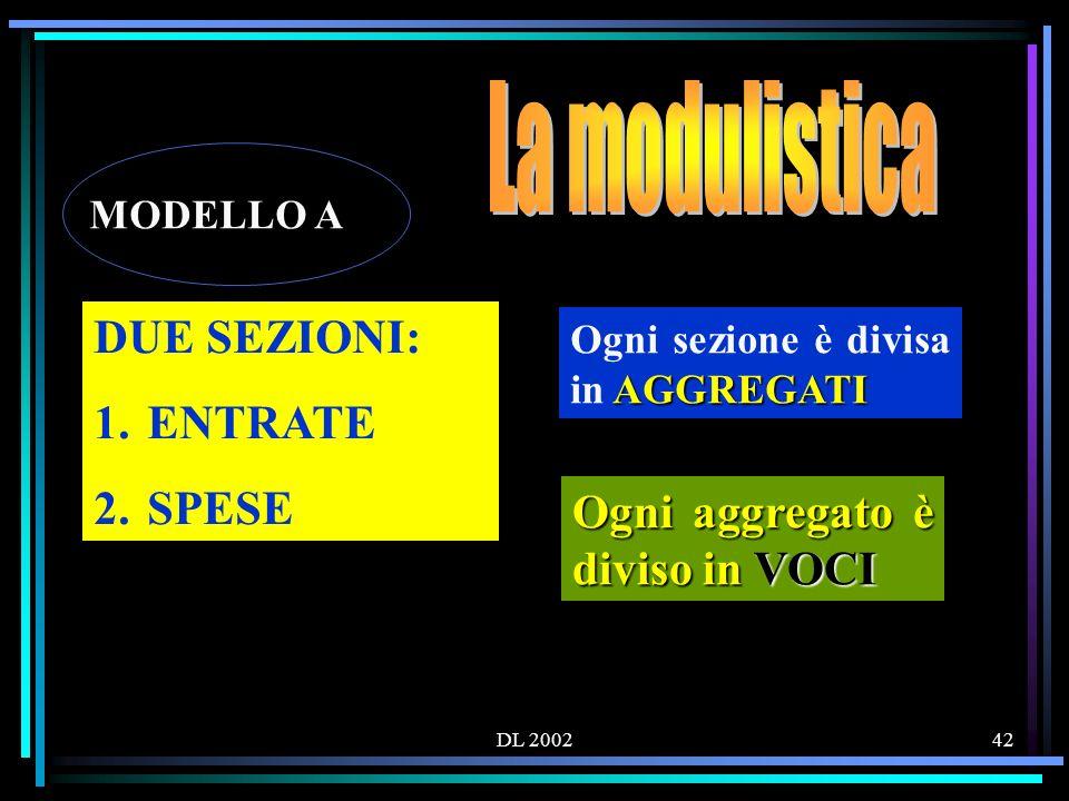 DL 200242 MODELLO A DUE SEZIONI: 1.ENTRATE 2.SPESE AGGREGATI Ogni sezione è divisa in AGGREGATI Ogni aggregato è diviso in VOCI