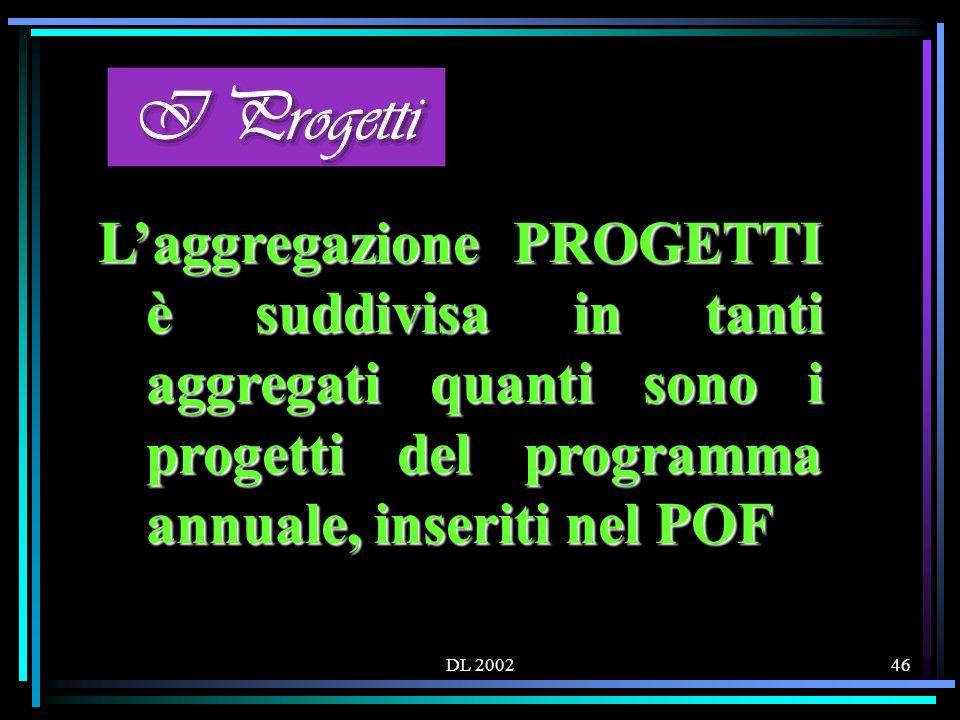 DL 200246 Laggregazione PROGETTI è suddivisa in tanti aggregati quanti sono i progetti del programma annuale, inseriti nel POF