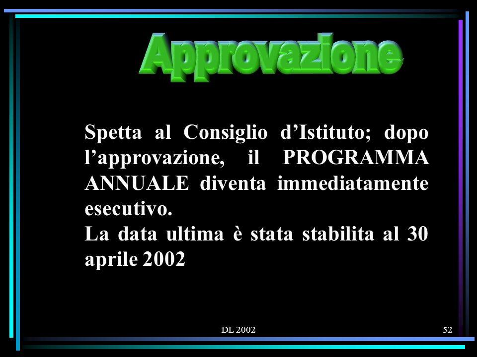 DL 200252 Spetta al Consiglio dIstituto; dopo lapprovazione, il PROGRAMMA ANNUALE diventa immediatamente esecutivo.