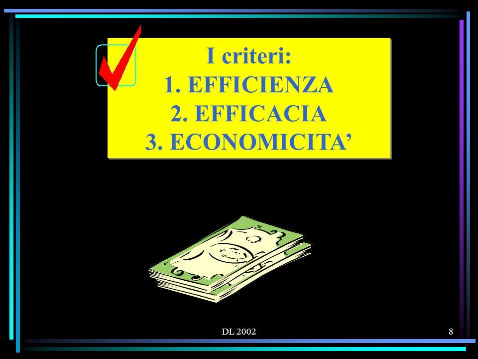 DL 200239 PRIMAORA Mansionario rigido Lavoro per progetti Distribuzione di funzioni Flessibilità Attenzione al verticeCONDIVISIONE