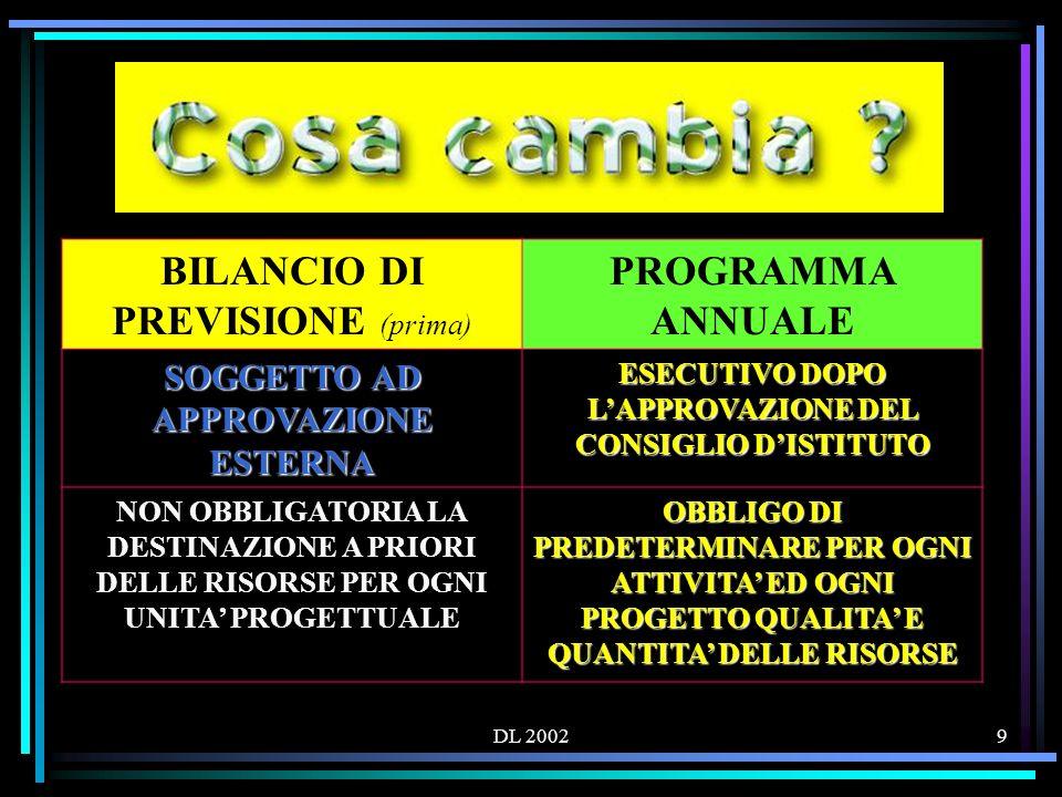 DL 200210 COSA CAMBIA BILANCIO DI PREVISIONE PROGRAMMA ANNUALE CONTROLLO FORMALE DI LEGITTIMITA CONTROLLO DI GESTIONE PER MISURARE LO SCARTO TRA PREVISIONE E REALIZZAZIONE RILEVAZIONE FINANZIARIA DELLA SPESA RILEVAZIONE FINANZIARIA ED ECONOMICOA DELLA SPESA MEDIANTE LIMPUTAZIONE SU 9 MASTRI IDENTICI PER TUTTE LE SCUOLE