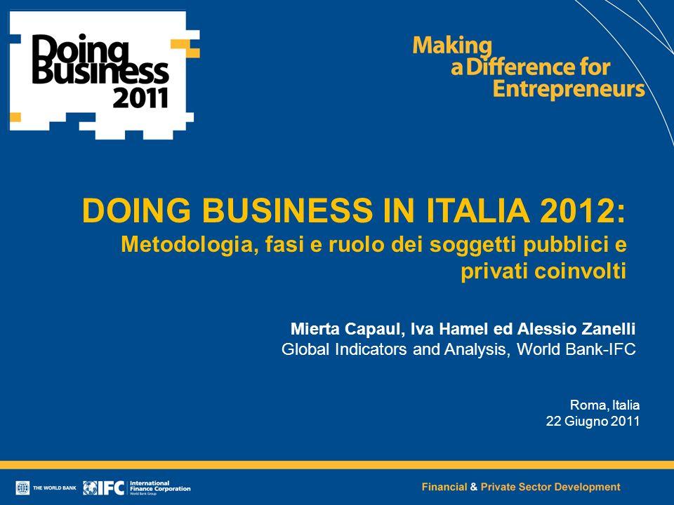 Financial & Private Sector Development 2 Temi Trattati Doing Business nel mondo e in Italia I progetti subnazionali di Doing Business Metodologia Fasi del progetto e soggetti coinvolti