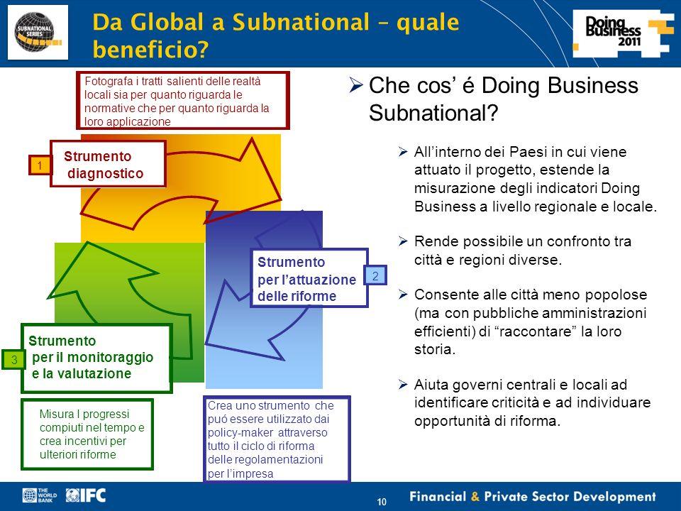 Financial & Private Sector Development Strumento per lattuazione delle riforme Strumento per il monitoraggio e la valutazione 3 2 Allinterno dei Paesi in cui viene attuato il progetto, estende la misurazione degli indicatori Doing Business a livello regionale e locale.