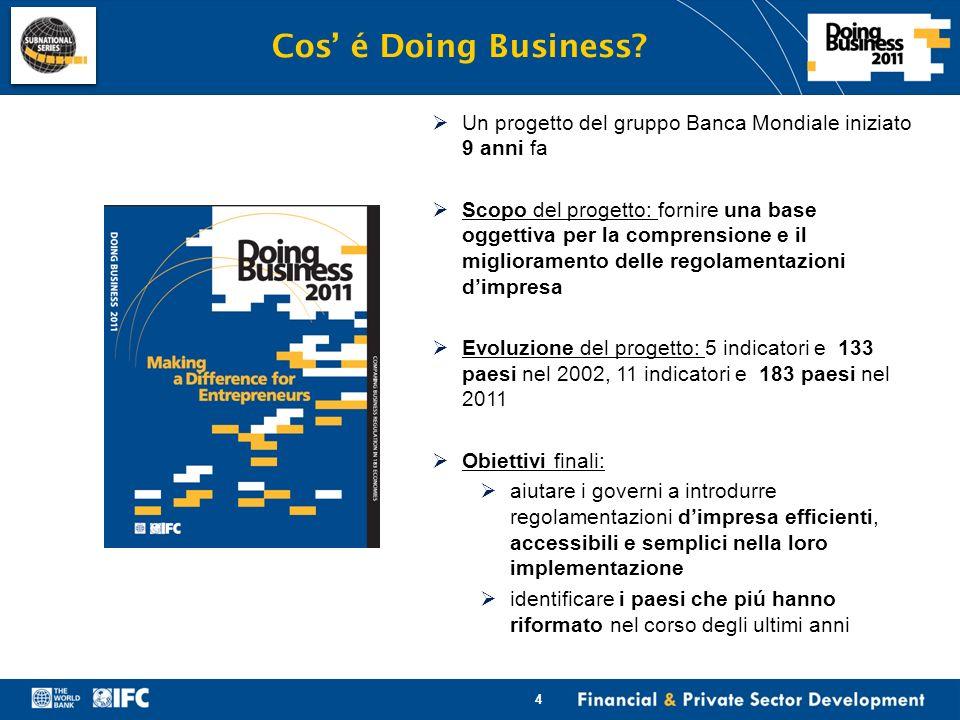 Financial & Private Sector Development 15 Doing Business in Italy 2012: come nasce… Primavera 2010: Espressione dinteresse da parte della Presidenza del Consiglio dei Ministri per un progetto Subnazionale in Italia.