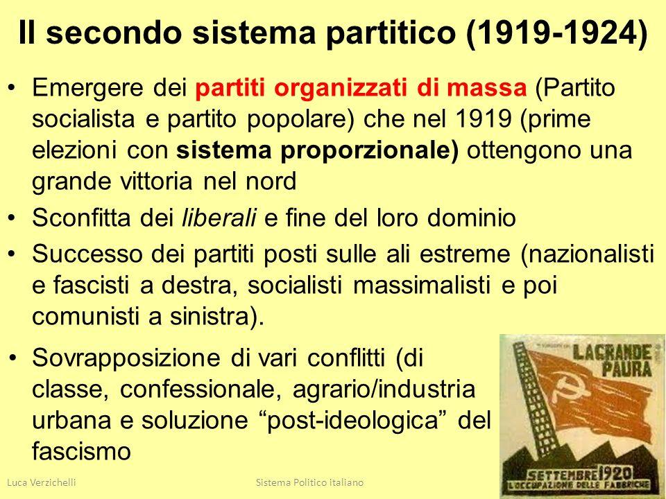 Luca VerzichelliSistema Politico italiano4 Il secondo sistema partitico (1919-1924) Emergere dei partiti organizzati di massa (Partito socialista e pa