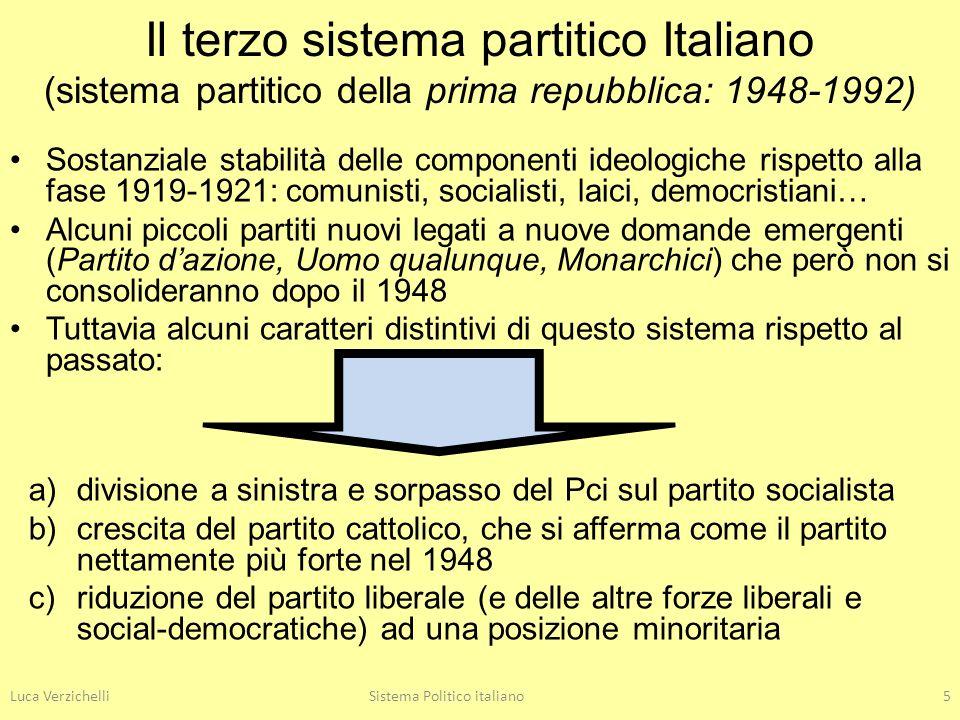 Luca VerzichelliSistema Politico italiano5 Il terzo sistema partitico Italiano (sistema partitico della prima repubblica: 1948-1992) Sostanziale stabi