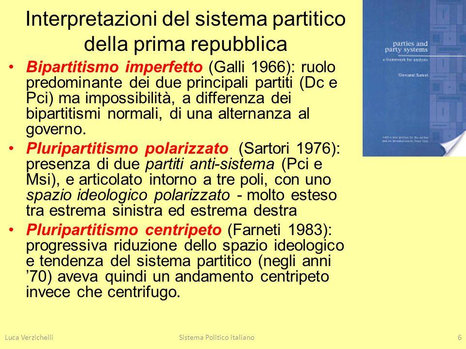 Luca VerzichelliSistema Politico italiano6 Interpretazioni del sistema partitico della prima repubblica Bipartitismo imperfetto (Galli 1966): ruolo pr