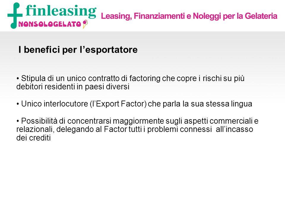 Stipula di un unico contratto di factoring che copre i rischi su più debitori residenti in paesi diversi Unico interlocutore (lExport Factor) che parl