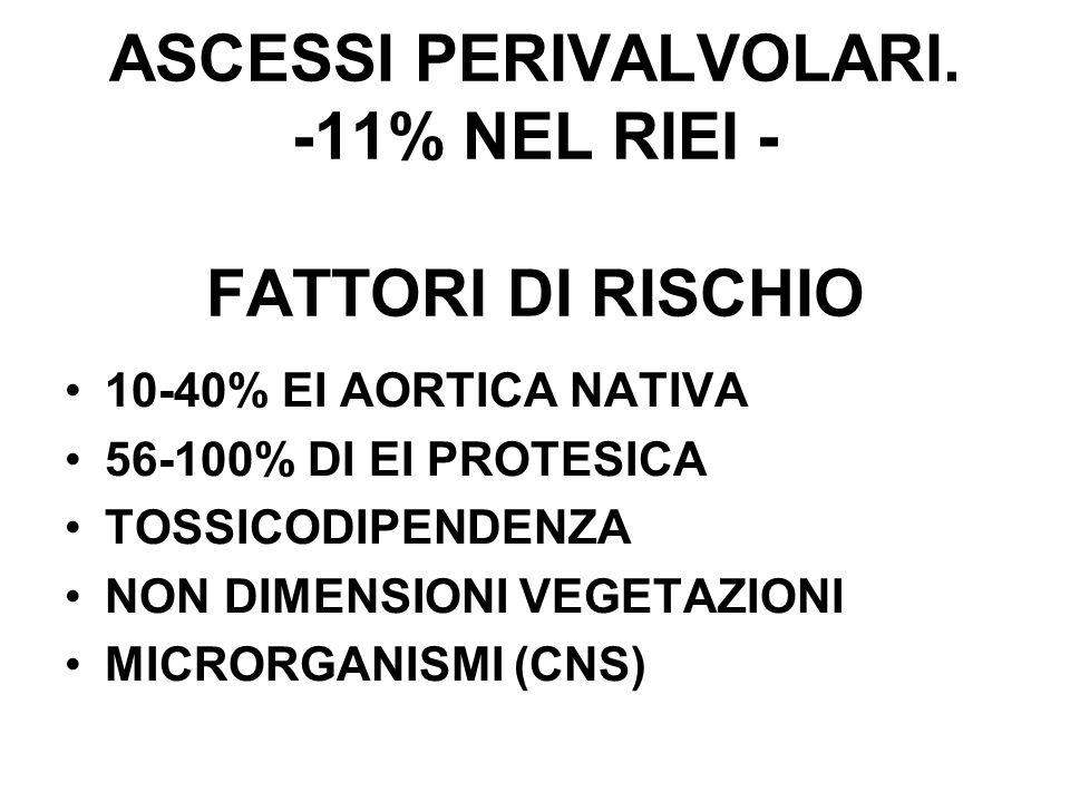 ASCESSI PERIVALVOLARI. -11% NEL RIEI - FATTORI DI RISCHIO 10-40% EI AORTICA NATIVA 56-100% DI EI PROTESICA TOSSICODIPENDENZA NON DIMENSIONI VEGETAZION