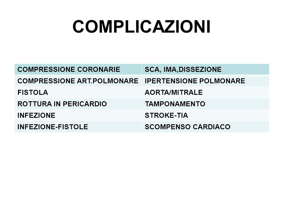 COMPLICAZIONI COMPRESSIONE CORONARIESCA, IMA,DISSEZIONE COMPRESSIONE ART.POLMONAREIPERTENSIONE POLMONARE FISTOLAAORTA/MITRALE ROTTURA IN PERICARDIOTAM