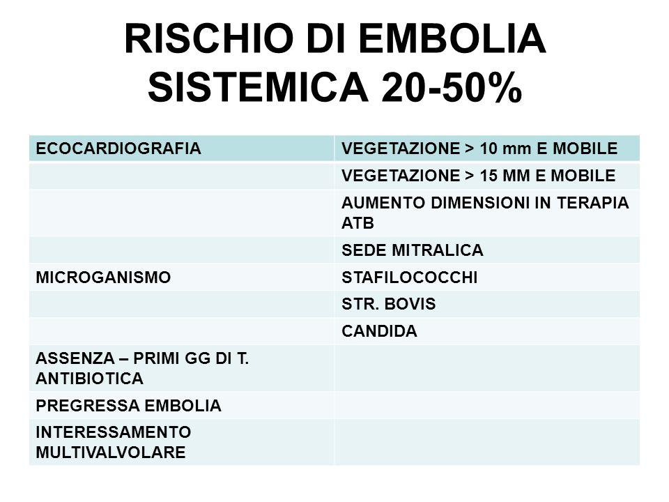 RISCHIO DI EMBOLIA SISTEMICA 20-50% ECOCARDIOGRAFIAVEGETAZIONE > 10 mm E MOBILE VEGETAZIONE > 15 MM E MOBILE AUMENTO DIMENSIONI IN TERAPIA ATB SEDE MI