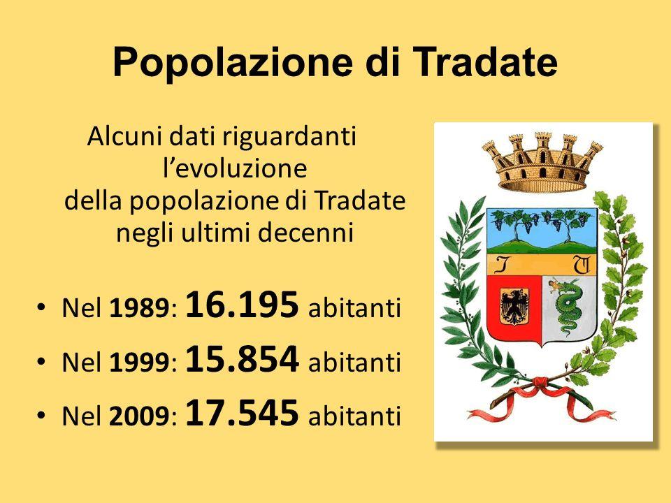 Popolazione di Tradate Alcuni dati riguardanti levoluzione della popolazione di Tradate negli ultimi decenni Nel 1989: 16.195 abitanti Nel 1999: 15.854 abitanti Nel 2009: 17.545 abitanti