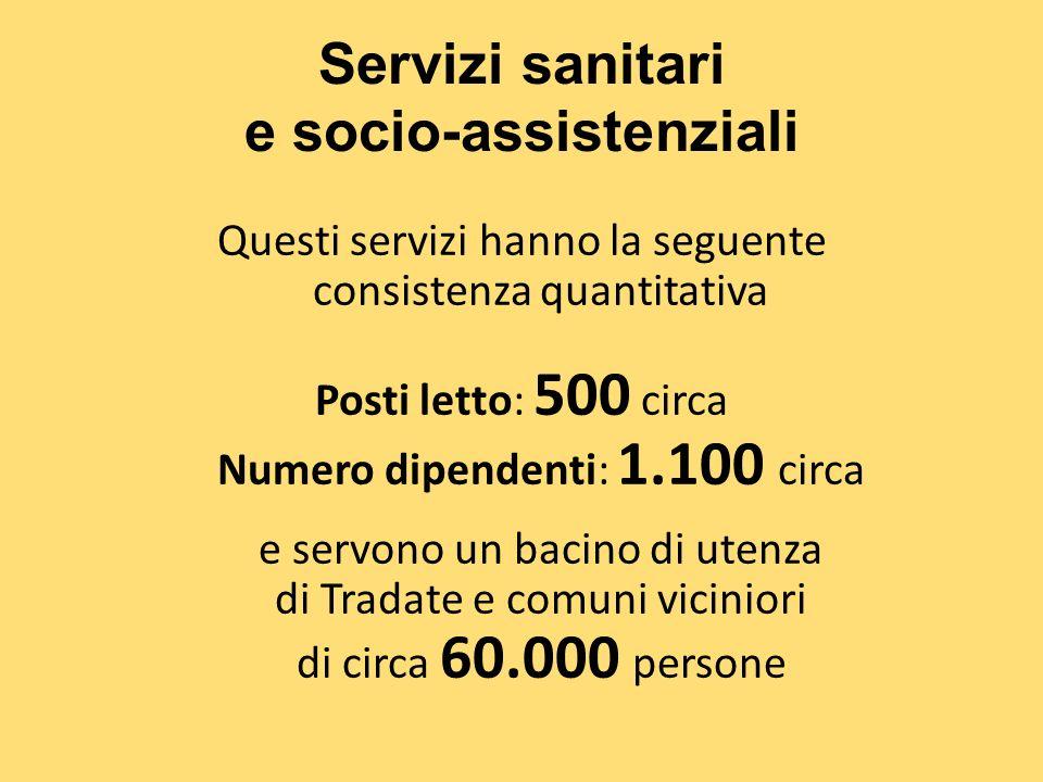 Servizi sanitari e socio-assistenziali Questi servizi hanno la seguente consistenza quantitativa Posti letto: 500 circa Numero dipendenti: 1.100 circa e servono un bacino di utenza di Tradate e comuni viciniori di circa 60.000 persone