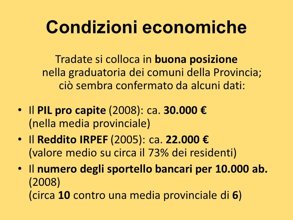 Condizioni economiche Tradate si colloca in buona posizione nella graduatoria dei comuni della Provincia; ciò sembra confermato da alcuni dati: Il PIL pro capite (2008): ca.