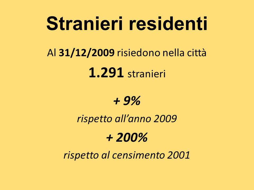 Stranieri residenti Al 31/12/2009 risiedono nella città 1.291 stranieri + 9% rispetto allanno 2009 + 200% rispetto al censimento 2001
