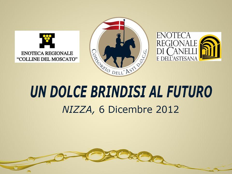 DISTRIBUZIONE PER CANALI ED AREE GEOGRAFICHE ITALIA % OFF - ON