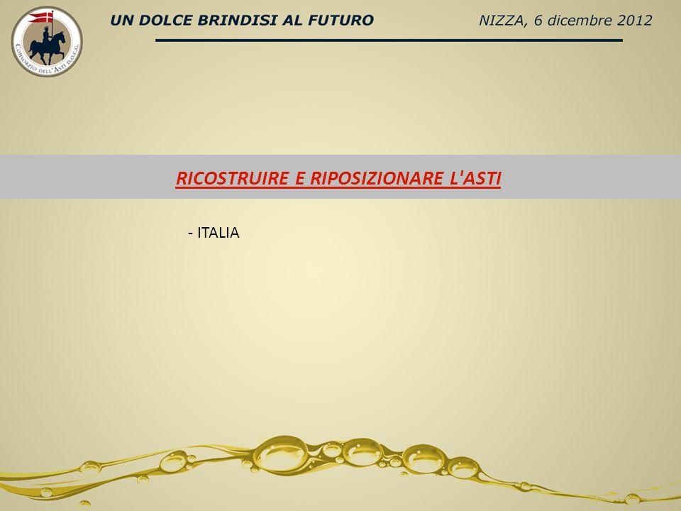 RICOSTRUIRE E RIPOSIZIONARE L'ASTI - ITALIA