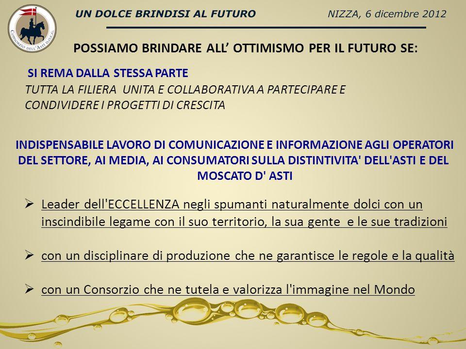 POSSIAMO BRINDARE ALL OTTIMISMO PER IL FUTURO SE: SI REMA DALLA STESSA PARTE TUTTA LA FILIERA UNITA E COLLABORATIVA A PARTECIPARE E CONDIVIDERE I PROGETTI DI CRESCITA INDISPENSABILE LAVORO DI COMUNICAZIONE E INFORMAZIONE AGLI OPERATORI DEL SETTORE, AI MEDIA, AI CONSUMATORI SULLA DISTINTIVITA DELL ASTI E DEL MOSCATO D ASTI Leader dell ECCELLENZA negli spumanti naturalmente dolci con un inscindibile legame con il suo territorio, la sua gente e le sue tradizioni con un disciplinare di produzione che ne garantisce le regole e la qualità con un Consorzio che ne tutela e valorizza l immagine nel Mondo