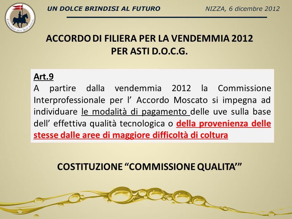 ACCORDO DI FILIERA PER LA VENDEMMIA 2012 PER ASTI D.O.C.G. Art.9 A partire dalla vendemmia 2012 la Commissione Interprofessionale per l Accordo Moscat