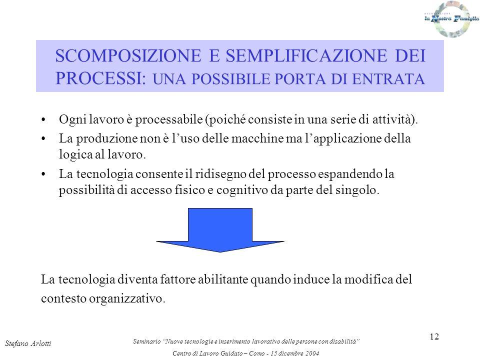12 Ogni lavoro è processabile (poiché consiste in una serie di attività).