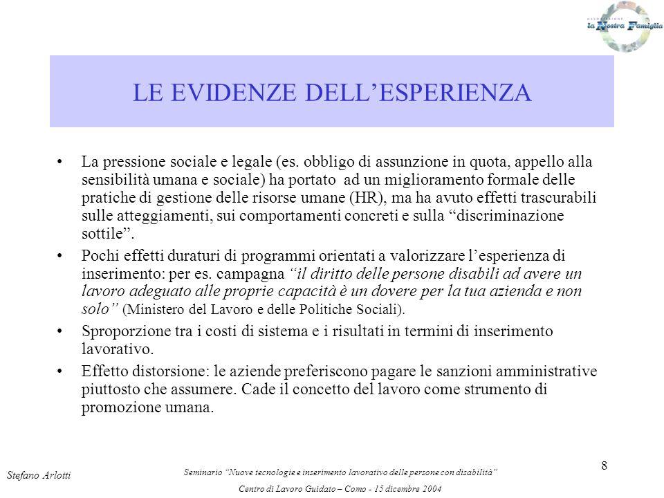 8 LE EVIDENZE DELLESPERIENZA La pressione sociale e legale (es.