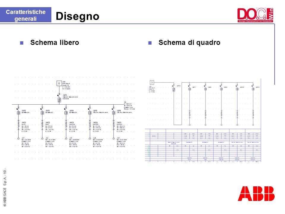 © ABB SACE S.p.A. - 10 - Disegno Caratteristiche generali Schema libero Schema di quadro