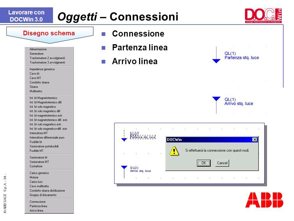 © ABB SACE S.p.A. - 34 - Lavorare con DOCWin 3.0 Oggetti – Connessioni Disegno schema Connessione Partenza linea Arrivo linea