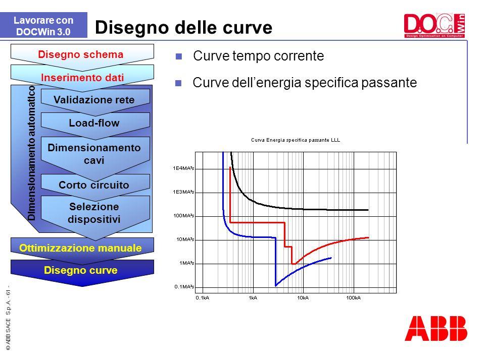 © ABB SACE S.p.A. - 61 - Disegno delle curve Lavorare con DOCWin 3.0 Curve tempo corrente Curve dellenergia specifica passante Dimensionamento automat