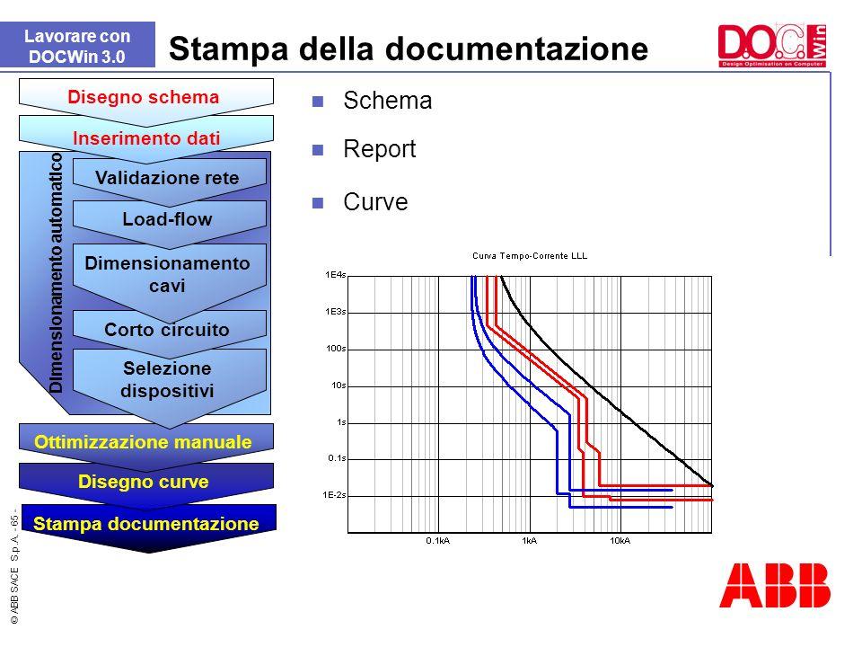 © ABB SACE S.p.A. - 65 - Stampa della documentazione Lavorare con DOCWin 3.0 Curve Dimensionamento automatico Stampa documentazione Disegno curve Otti