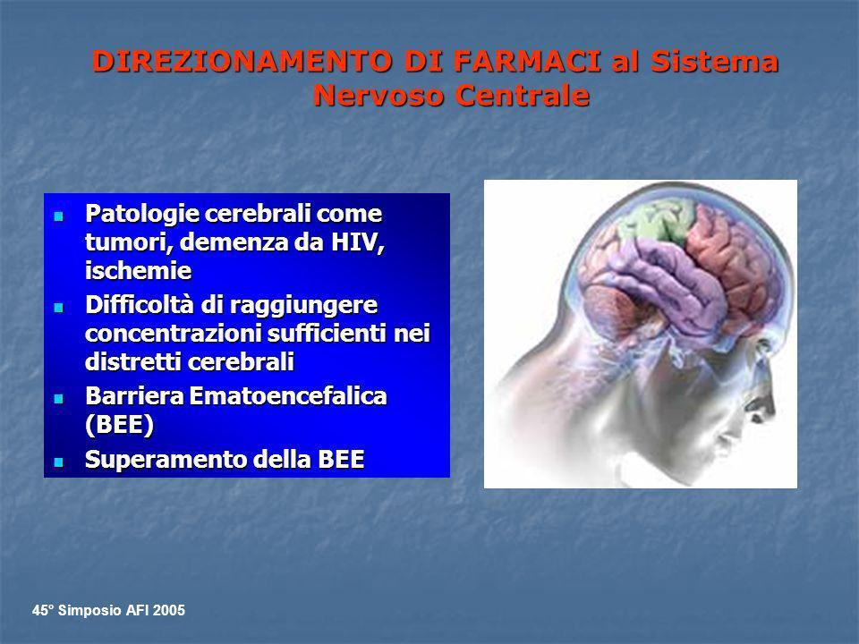 DIREZIONAMENTO DI FARMACI al Sistema Nervoso Centrale Patologie cerebrali come tumori, demenza da HIV, ischemie Patologie cerebrali come tumori, demen