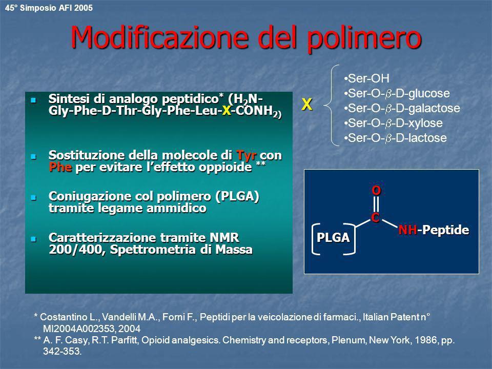 Modificazione del polimero Sintesi di analogo peptidico * (H 2 N- Gly-Phe-D-Thr-Gly-Phe-Leu-X-CONH 2) Sintesi di analogo peptidico * (H 2 N- Gly-Phe-D