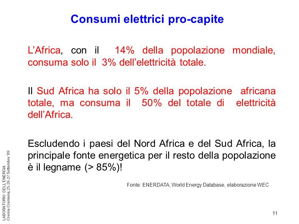 11 LABORATORIO DELLENERGIA Crema-Cremona, 25-26-27 Settembre 09 Consumi elettrici pro-capite LAfrica, con il 14% della popolazione mondiale, consuma s