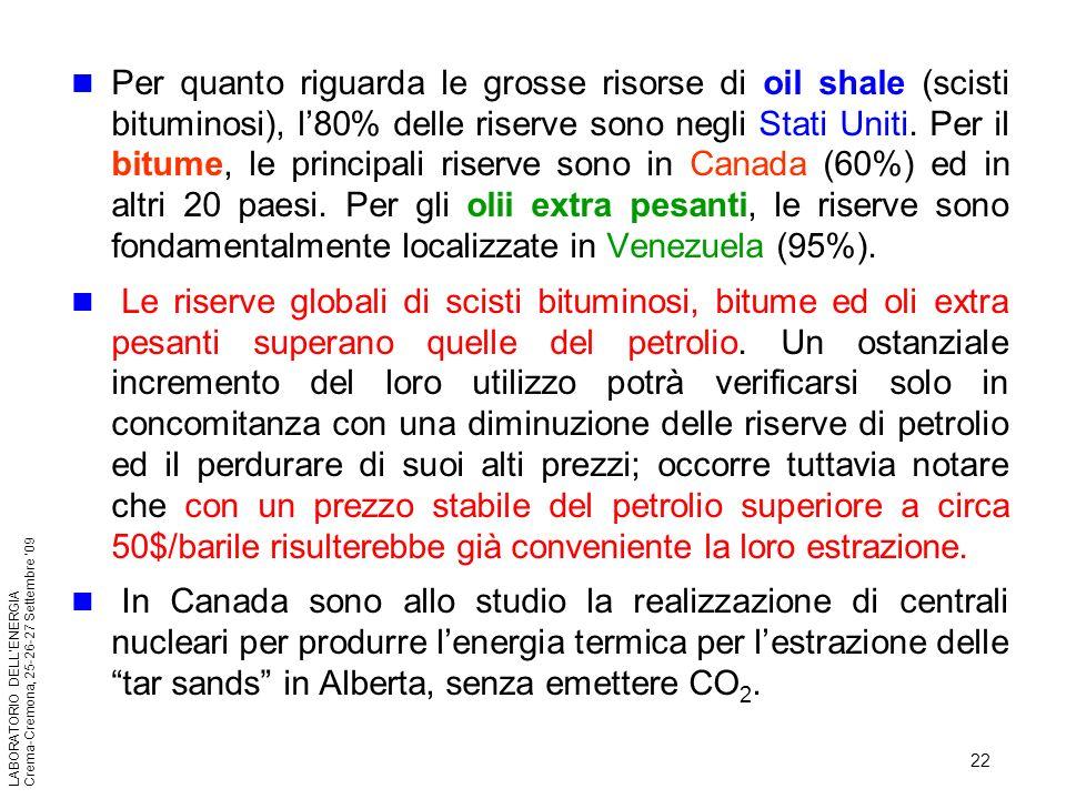 22 LABORATORIO DELLENERGIA Crema-Cremona, 25-26-27 Settembre 09 Per quanto riguarda le grosse risorse di oil shale (scisti bituminosi), l80% delle ris