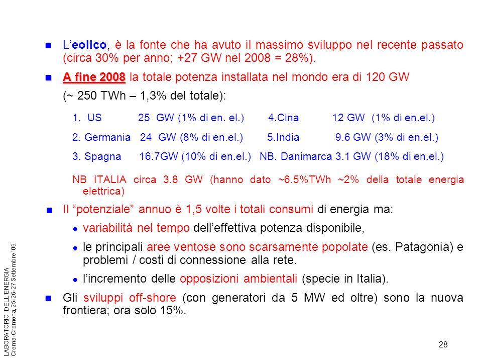 28 LABORATORIO DELLENERGIA Crema-Cremona, 25-26-27 Settembre 09 Leolico, è la fonte che ha avuto il massimo sviluppo nel recente passato (circa 30% pe